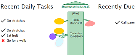 Early Task Vine timeline mockup