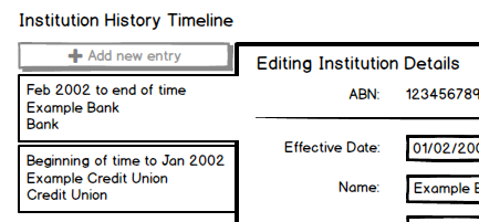 A Balsamiq mockup of the timeline component of the screen.